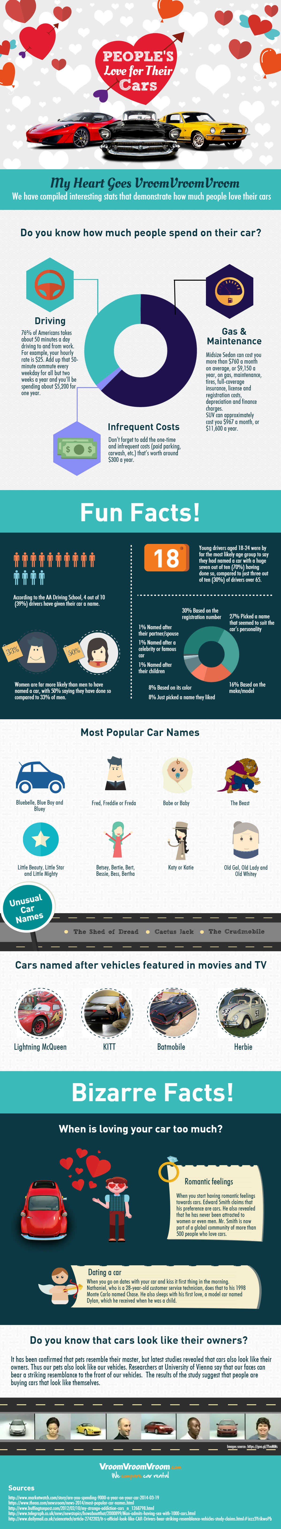 Car Love Infographic